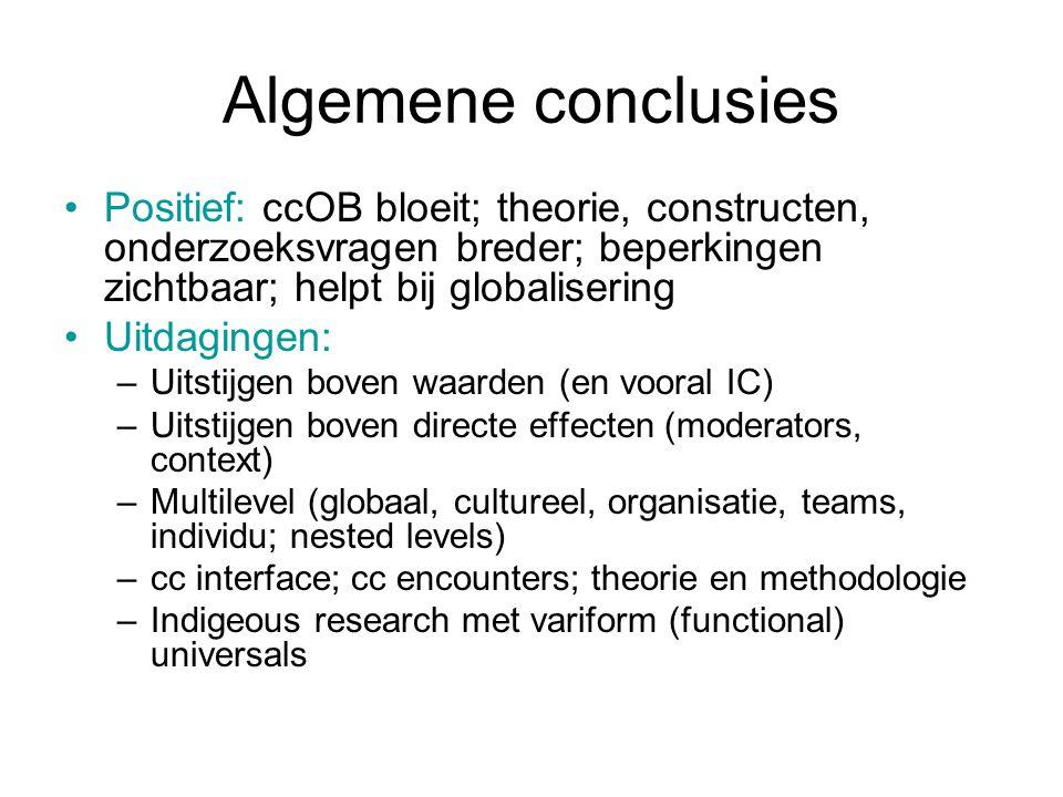 Algemene conclusies Positief: ccOB bloeit; theorie, constructen, onderzoeksvragen breder; beperkingen zichtbaar; helpt bij globalisering Uitdagingen: –Uitstijgen boven waarden (en vooral IC) –Uitstijgen boven directe effecten (moderators, context) –Multilevel (globaal, cultureel, organisatie, teams, individu; nested levels) –cc interface; cc encounters; theorie en methodologie –Indigeous research met variform (functional) universals