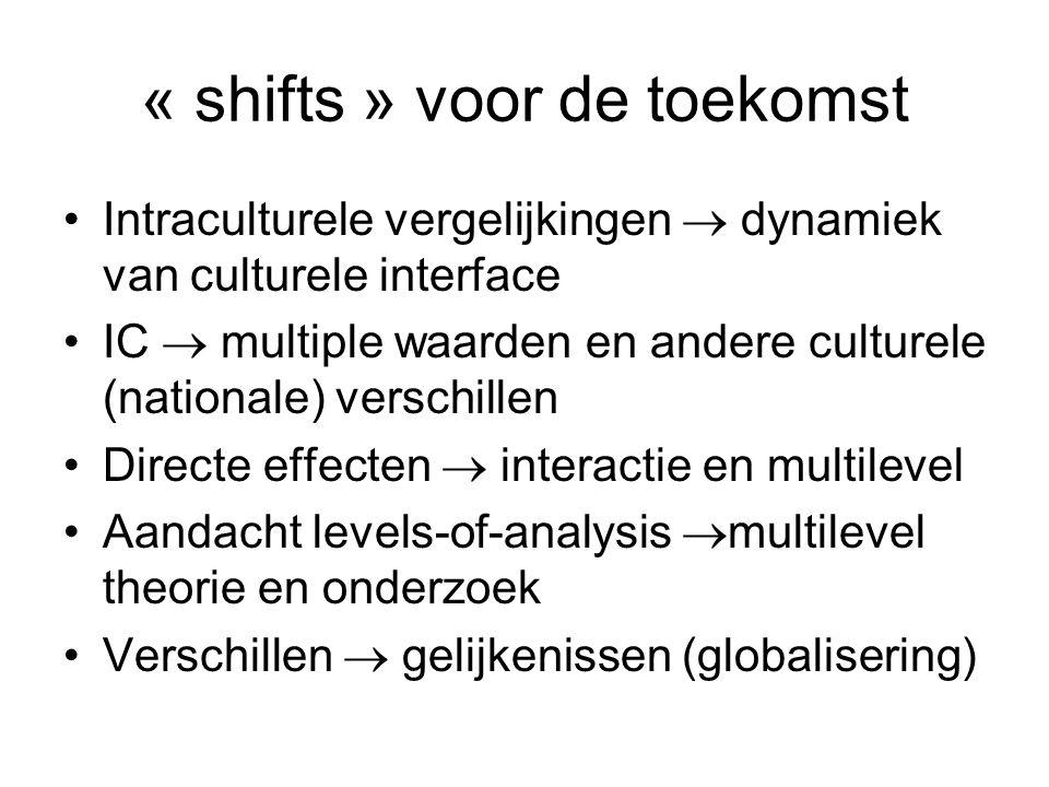 « shifts » voor de toekomst Intraculturele vergelijkingen  dynamiek van culturele interface IC  multiple waarden en andere culturele (nationale) verschillen Directe effecten  interactie en multilevel Aandacht levels-of-analysis  multilevel theorie en onderzoek Verschillen  gelijkenissen (globalisering)