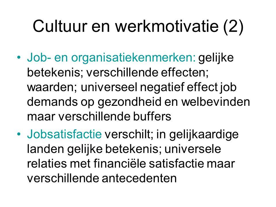 Cultuur en werkmotivatie (2) Job- en organisatiekenmerken: gelijke betekenis; verschillende effecten; waarden; universeel negatief effect job demands op gezondheid en welbevinden maar verschillende buffers Jobsatisfactie verschilt; in gelijkaardige landen gelijke betekenis; universele relaties met financiële satisfactie maar verschillende antecedenten