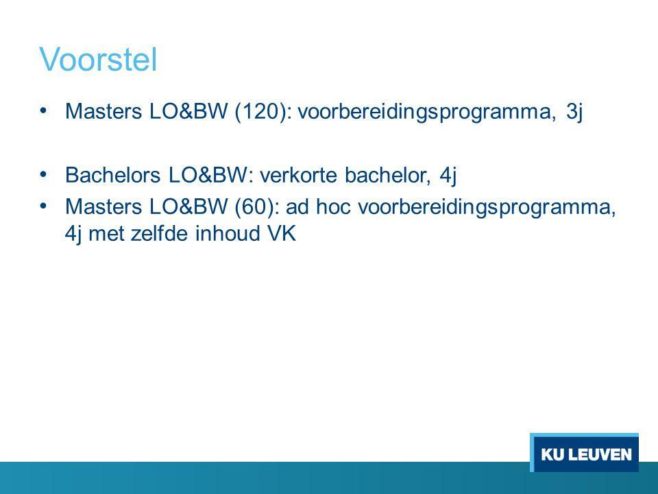 Voorstel Masters LO&BW (120): voorbereidingsprogramma, 3j Bachelors LO&BW: verkorte bachelor, 4j Masters LO&BW (60): ad hoc voorbereidingsprogramma, 4j met zelfde inhoud VK