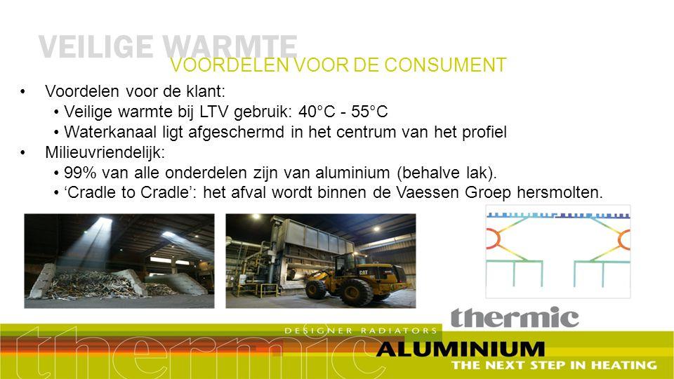 Aangepaste verpakking om schade bij installatie tegen te gaan Kunststof beschermdelen verwijderen NA de installatie!.