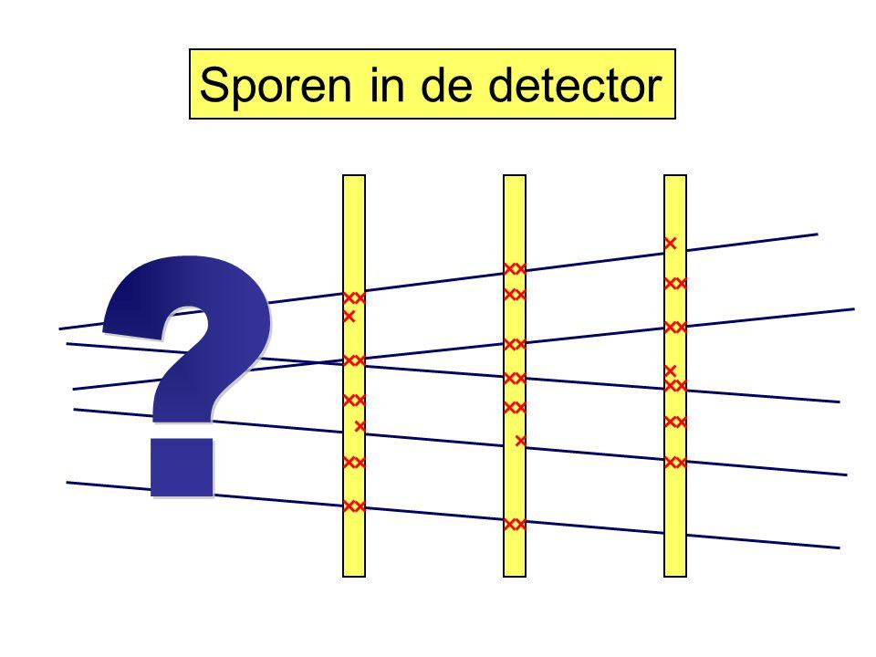 Sporen in de detector
