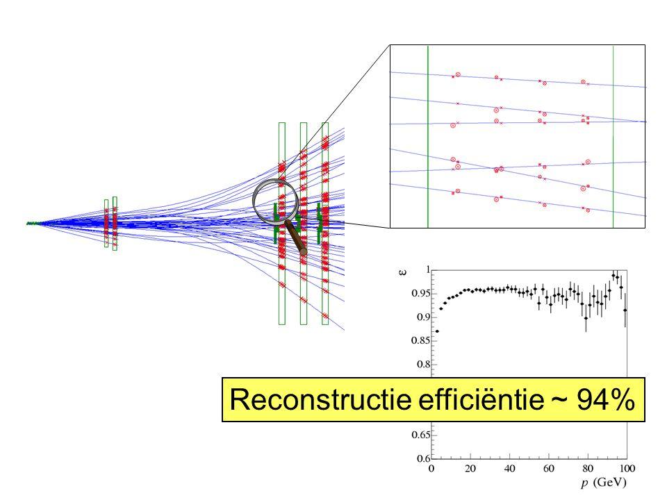 Reconstructie efficiëntie ~ 94%
