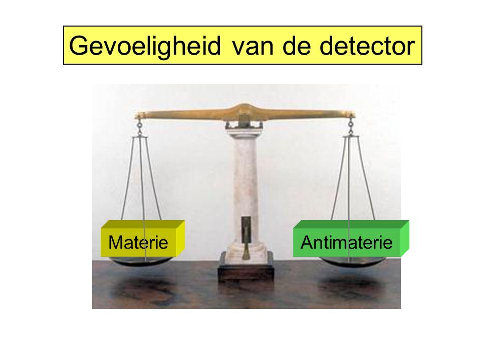 Gevoeligheid van de detector MaterieAntimaterie