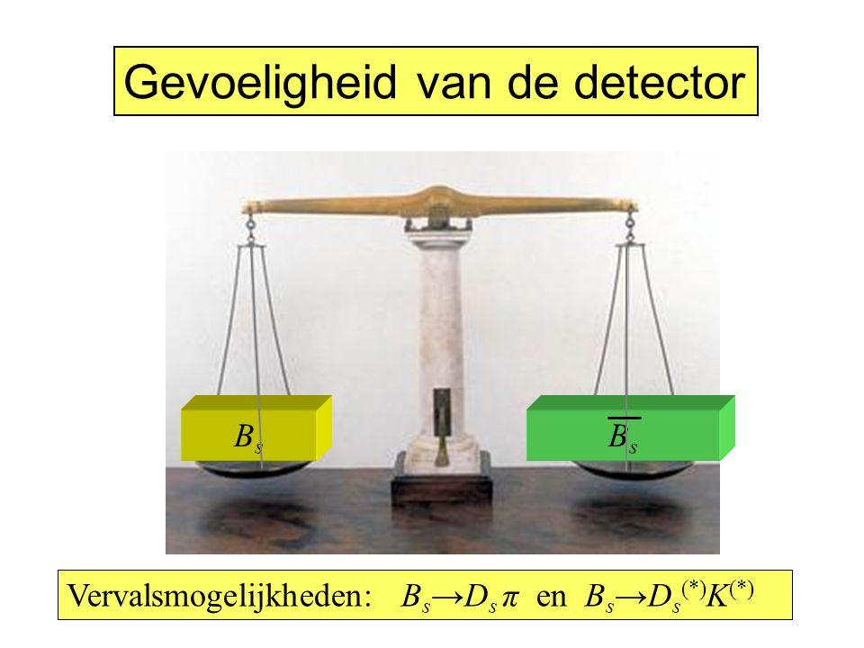 Vervalsmogelijkheden: B s →D s π en B s →D s (*) K (*) Gevoeligheid van de detector BsBs BsBs