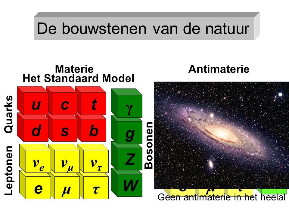 τ ντντ μ νμνμ b t s c e νeνe Leptonen W Z g γ Bosonen Het Standaard Model τμ e bsd tcu ντντ νμνμ νeνe Quarks d u W Z g γ MaterieAntimaterie De bouwste