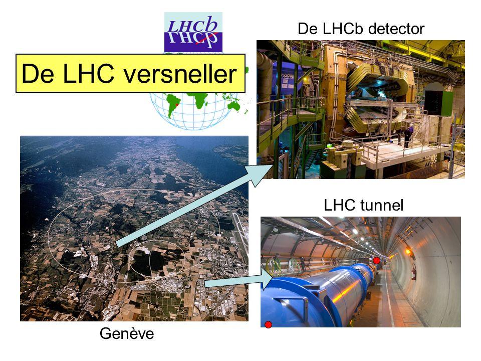 LHC tunnel De LHCb detector Genève De LHC versneller