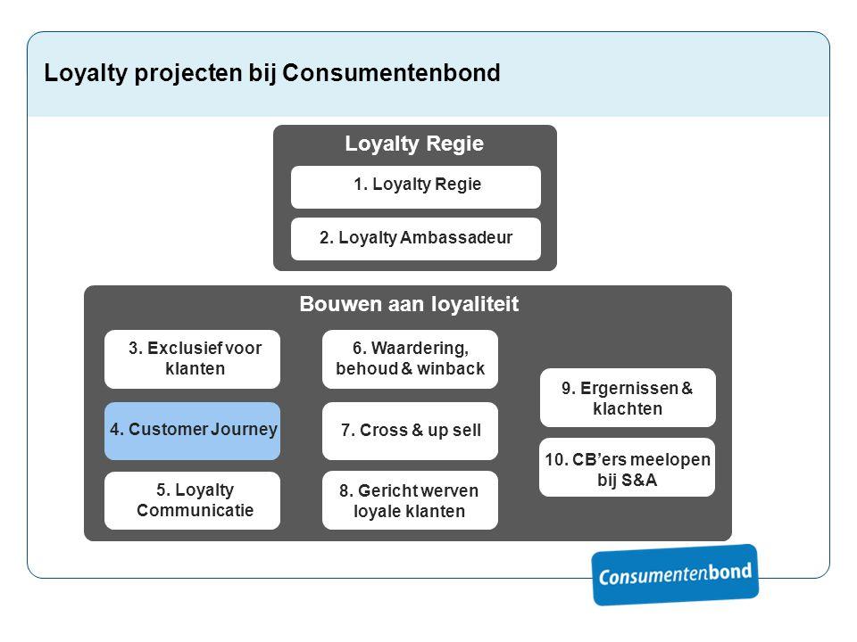 Loyalty projecten bij Consumentenbond 1. Loyalty Regie 2. Loyalty Ambassadeur 3. Exclusief voor klanten 4. Customer Journey 5. Loyalty Communicatie 6.