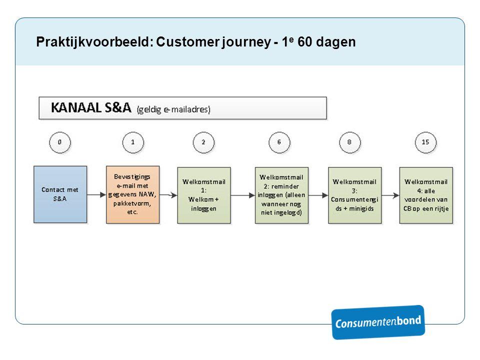 Praktijkvoorbeeld: Customer journey - 1 e 60 dagen