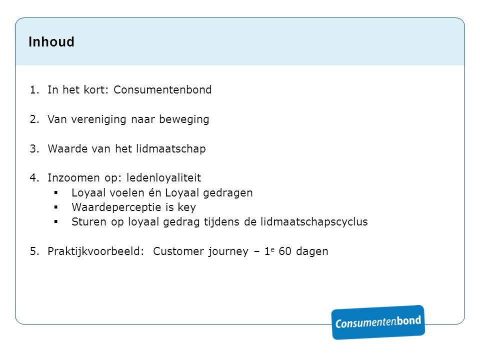 Loyalty projecten bij Consumentenbond 1.Loyalty Regie 2.