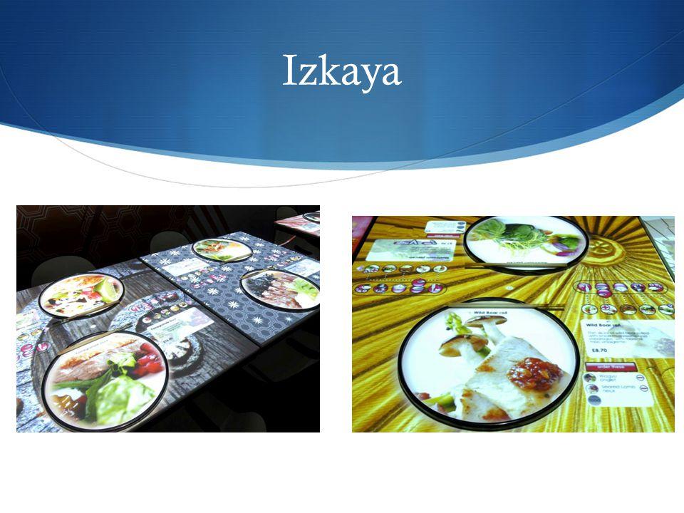 Izkaya