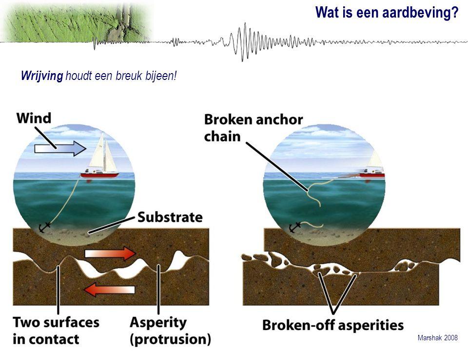 Marshak 2008 Wat is een aardbeving? Wrijving houdt een breuk bijeen!