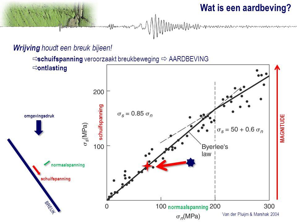 Van der Pluijm & Marshak 2004 Wat is een aardbeving? Wrijving houdt een breuk bijeen! BREUK normaalspanning schuifspanning omgevingsdruk normaalspanni