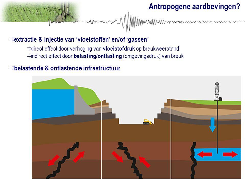  extractie & injectie van 'vloeistoffen' en/of 'gassen' Antropogene aardbevingen?  direct effect door verhoging van vloeistofdruk op breukweerstand
