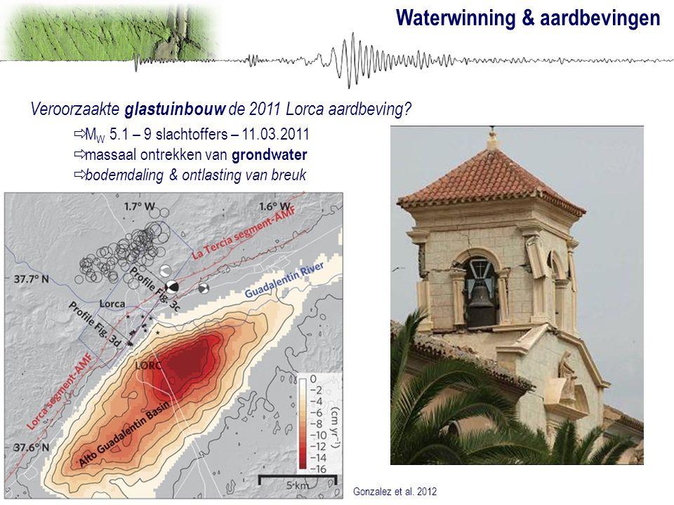 Waterwinning & aardbevingen Veroorzaakte glastuinbouw de 2011 Lorca aardbeving?  M W 5.1 – 9 slachtoffers – 11.03.2011  massaal ontrekken van grondw
