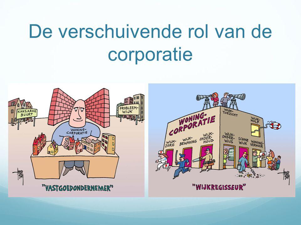 De verschuivende rol van de corporatie
