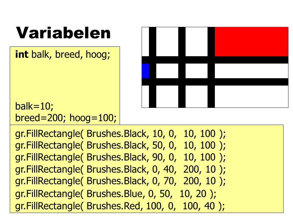 Variabelen gr.FillRectangle( Brushes.Black, 10, 0, 10, 100 ); gr.FillRectangle( Brushes.Black, 50, 0, 10, 100 ); gr.FillRectangle( Brushes.Black, 90,