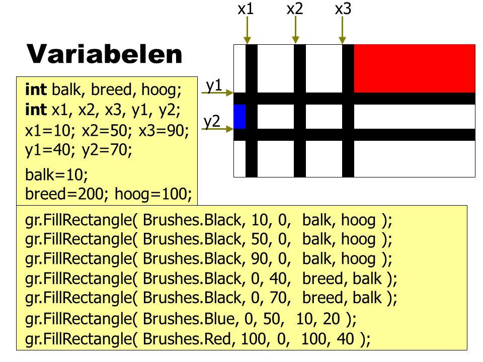 Variabelen gr.FillRectangle( Brushes.Black, 10, 0, balk, hoog ); gr.FillRectangle( Brushes.Black, 50, 0, balk, hoog ); gr.FillRectangle( Brushes.Black