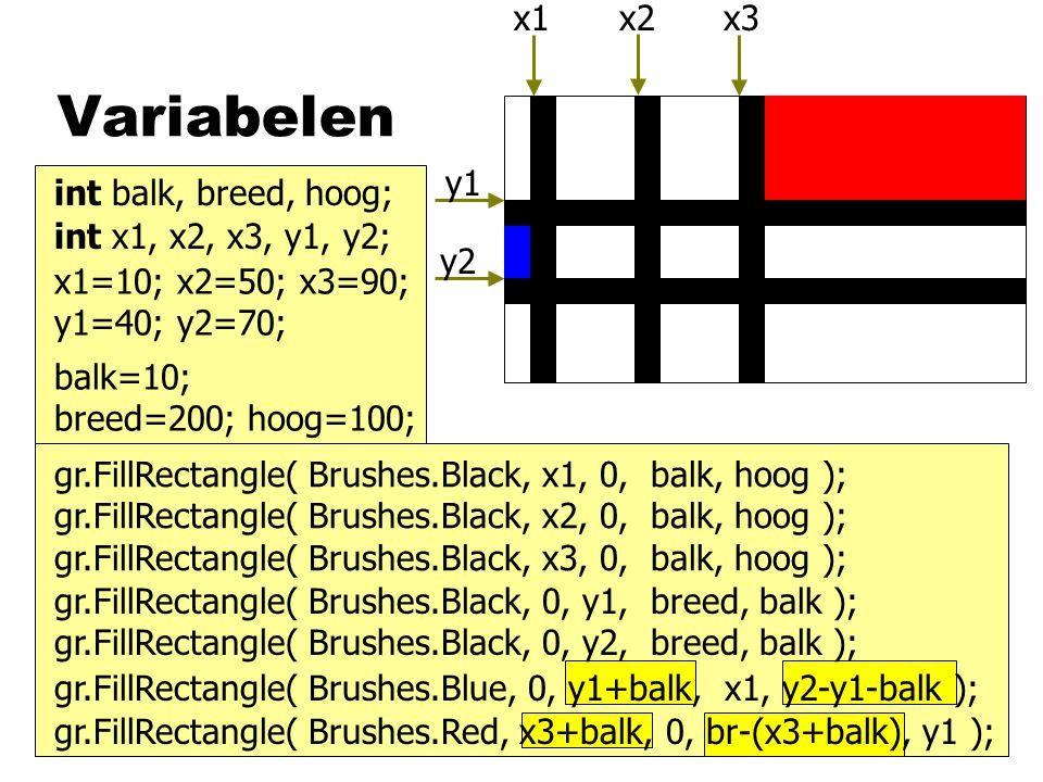 Variabelen gr.FillRectangle( Brushes.Black, x1, 0, balk, hoog ); gr.FillRectangle( Brushes.Black, x2, 0, balk, hoog ); gr.FillRectangle( Brushes.Black