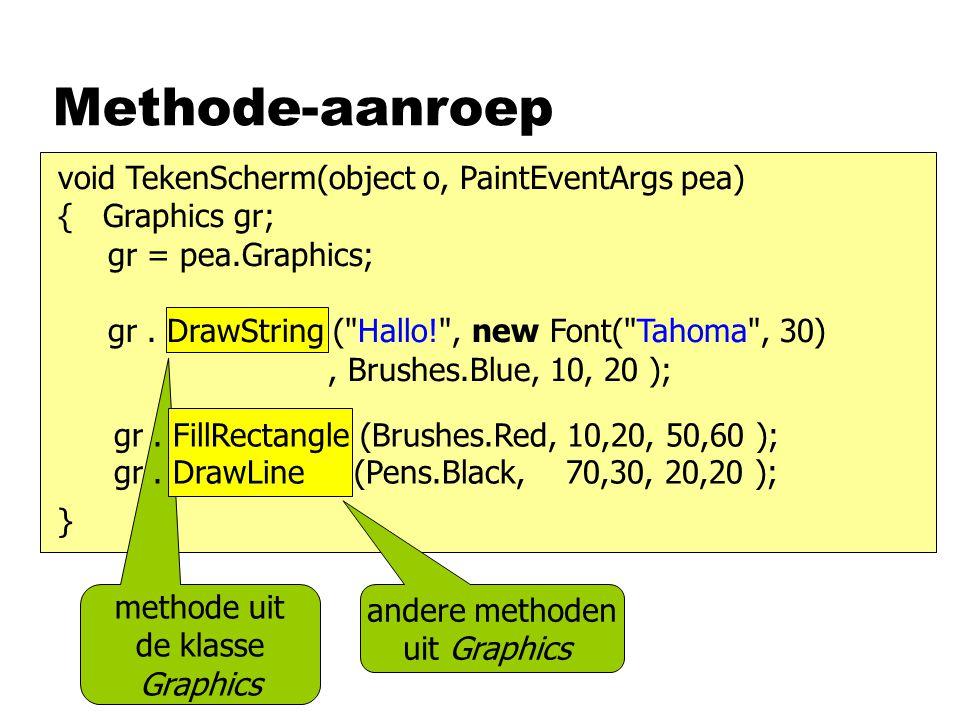 Methode-aanroep methode uit de klasse Graphics andere methoden uit Graphics void TekenScherm(object o, PaintEventArgs pea) { Graphics gr; gr = pea.Gra