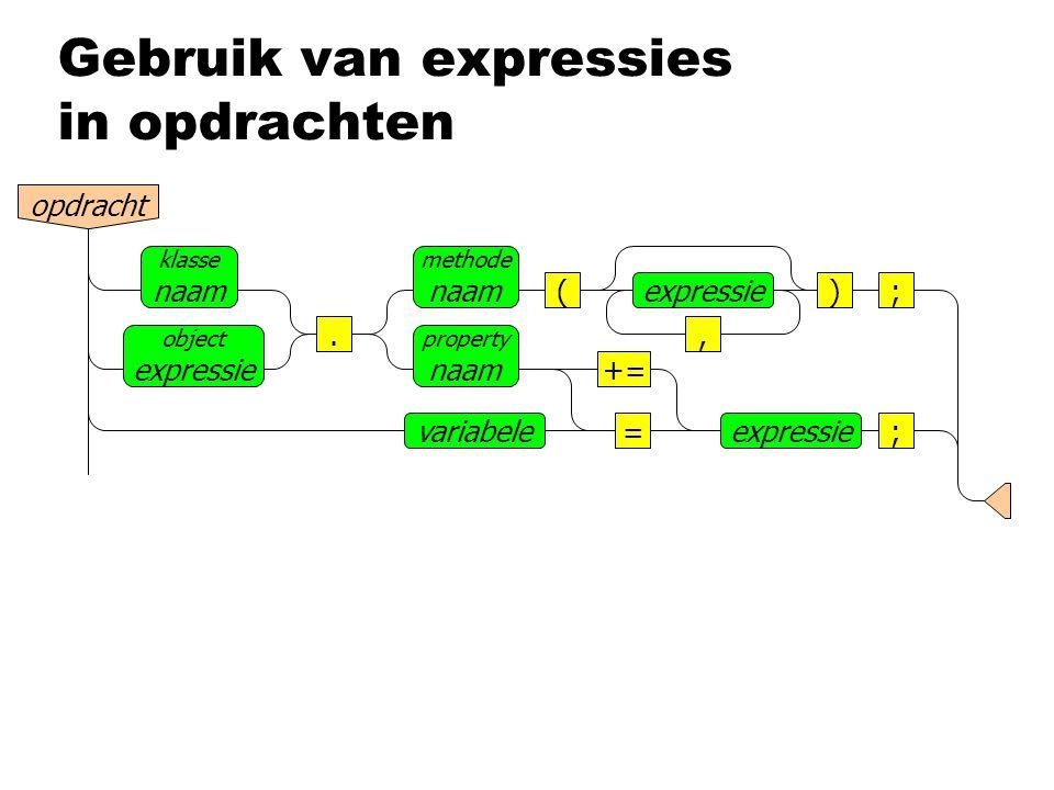 Gebruik van expressies in opdrachten opdracht (), ;expressie klasse naam object expressie. methode naam =expressie;variabele property naam +=