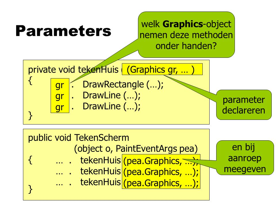 Parameters ….DrawRectangle (…); …. DrawLine (…); ….
