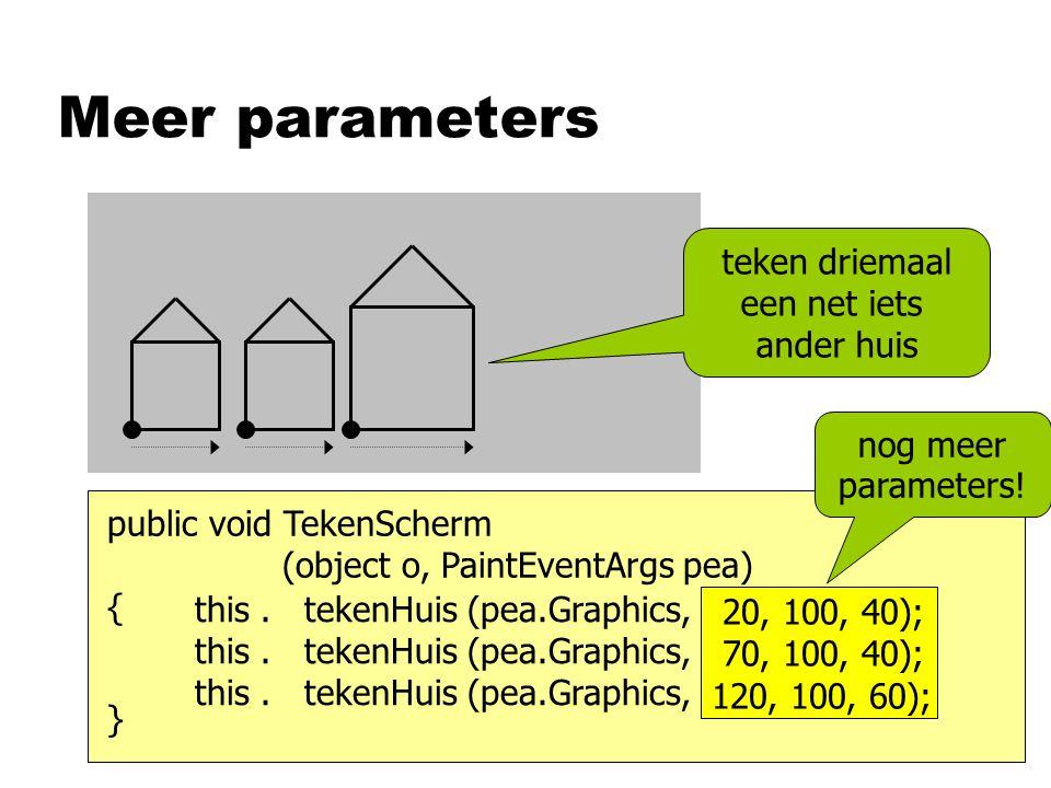 Meer parameters this. tekenHuis (pea.Graphics, …); this. tekenHuis (pea.Graphics, …); this. tekenHuis (pea.Graphics, …); } public void TekenScherm (ob