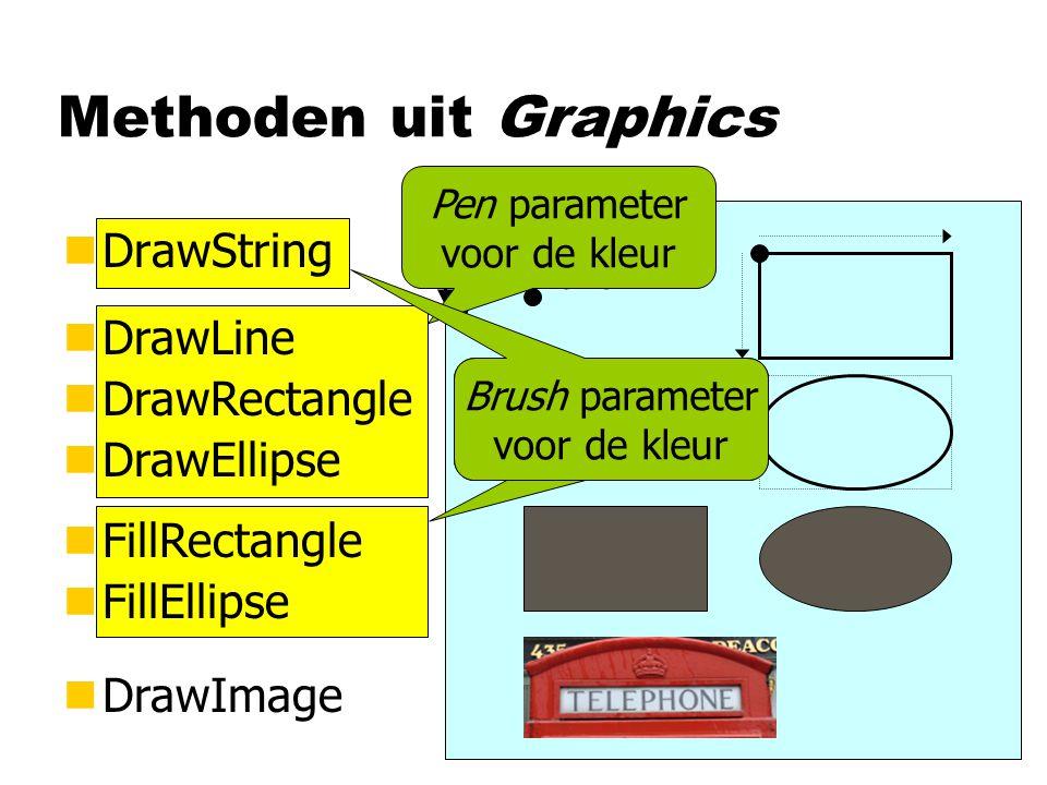 Tekenen gr.DrawRectangle(p,20,60,40,40); gr.DrawLine(p,20,60,40,40); gr.DrawLine(p,40,40,60,60); gr.DrawRectangle(p,70,60,40,40); gr.DrawLine(p,70,60,90,40); gr.DrawLine(p,90,40,110,60); gr.DrawRectangle(p,120,40,60,60); gr.DrawLine(p,120,40,150,10); gr.DrawLine(p,150,10,180,40); public void TekenScherm(object o, PaintEventArgs pea) { Graphics gr = pea.Graphics; Pen p = Pens.Black; } grote bende coördinaten!