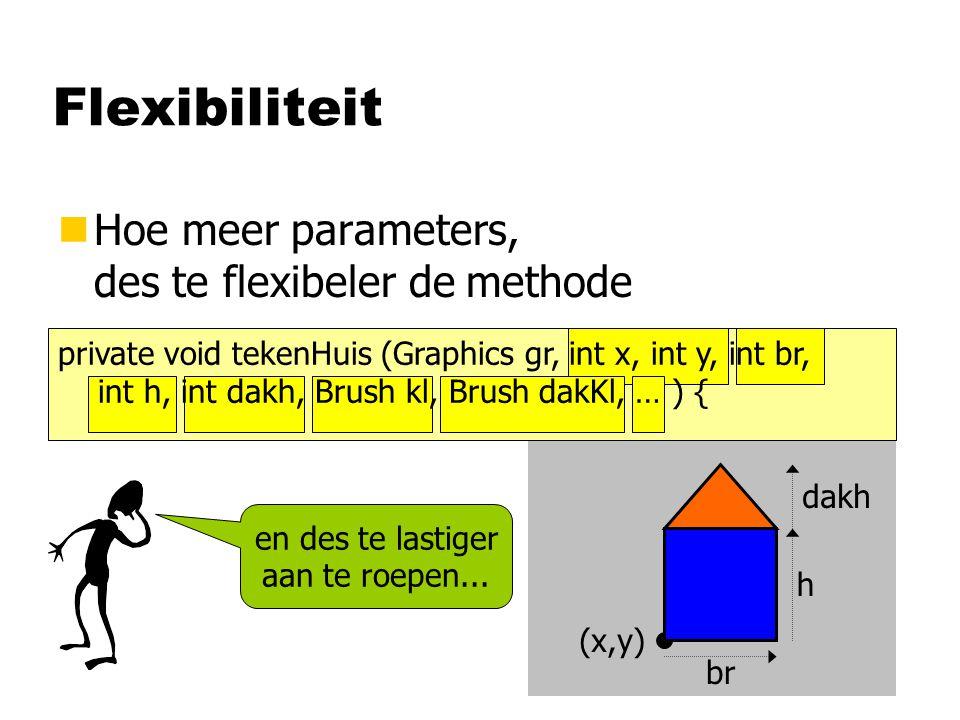 Flexibiliteit nHoe meer parameters, des te flexibeler de methode (x,y) br h dakh private void tekenHuis (Graphics gr, int x, int y, int br, int h, int