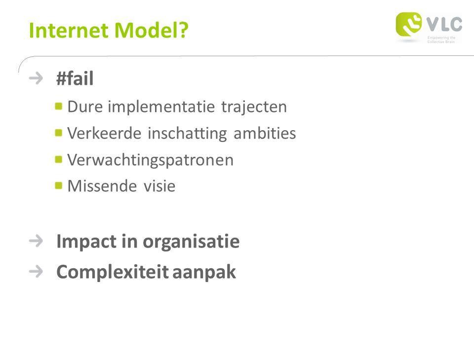 Internet Model.