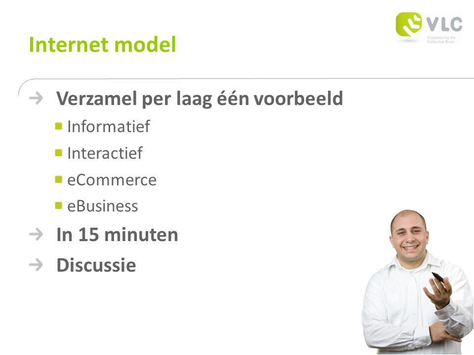 Internet model Verzamel per laag één voorbeeld Informatief Interactief eCommerce eBusiness In 15 minuten Discussie