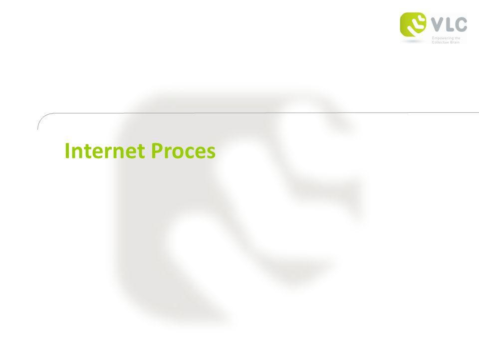 Internet Proces