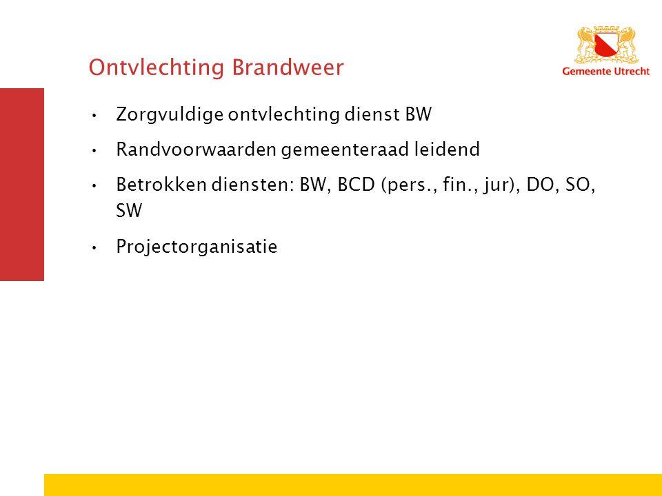 Ontvlechting Brandweer Zorgvuldige ontvlechting dienst BW Randvoorwaarden gemeenteraad leidend Betrokken diensten: BW, BCD (pers., fin., jur), DO, SO,