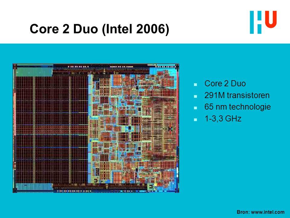 Core 2 Duo (Intel 2006) n Core 2 Duo n 291M transistoren n 65 nm technologie n 1-3,3 GHz Bron: www.intel.com