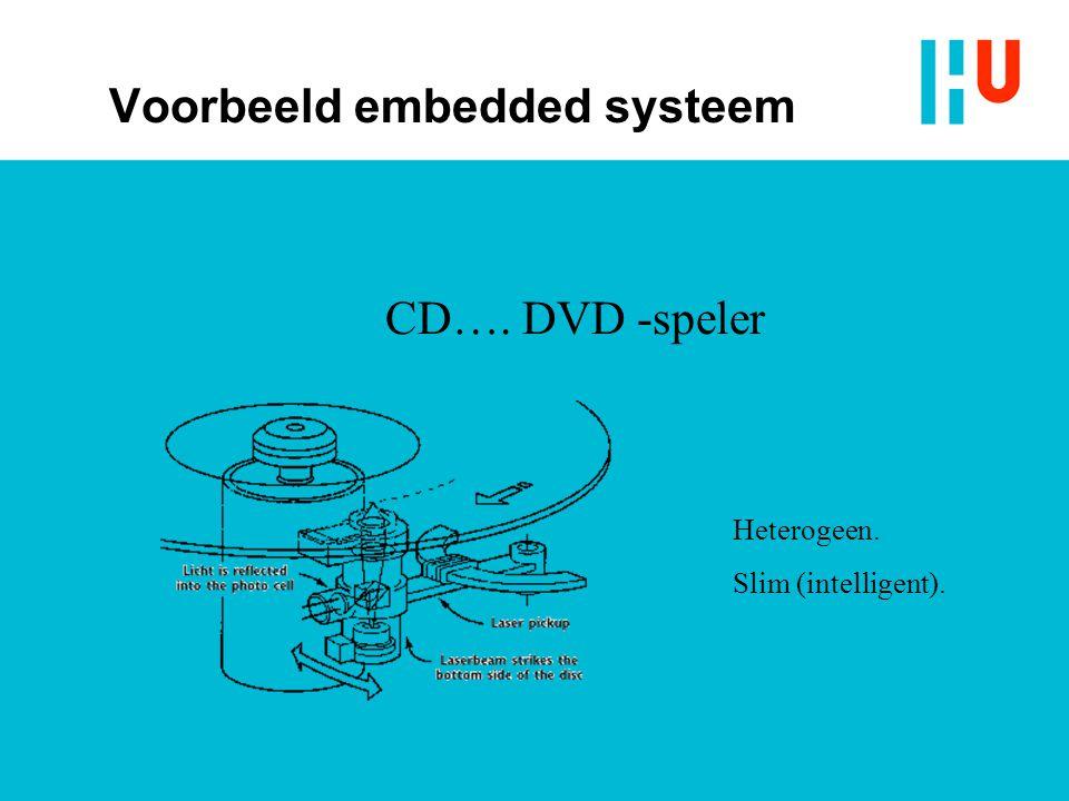 CD…. DVD -speler Heterogeen. Slim (intelligent). Voorbeeld embedded systeem