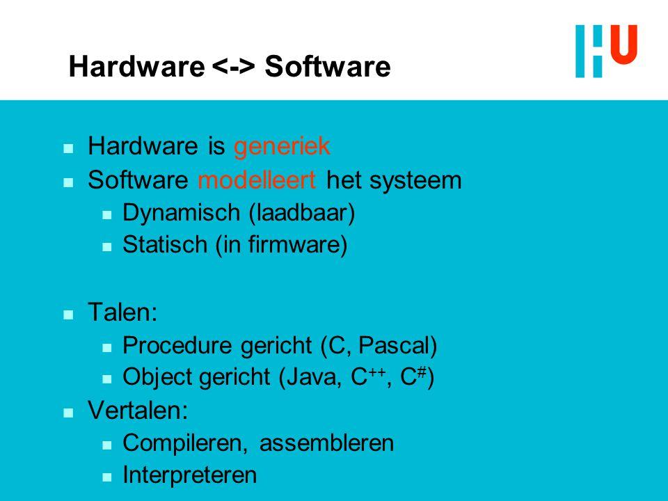 Hardware Software n Hardware is generiek n Software modelleert het systeem n Dynamisch (laadbaar) n Statisch (in firmware) n Talen: n Procedure gericht (C, Pascal) n Object gericht (Java, C ++, C # ) n Vertalen: n Compileren, assembleren n Interpreteren