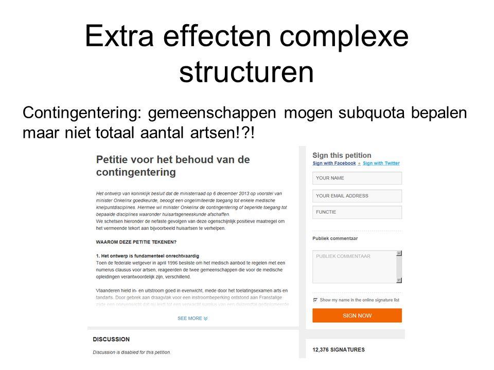 Extra effecten complexe structuren Contingentering: gemeenschappen mogen subquota bepalen maar niet totaal aantal artsen!?!