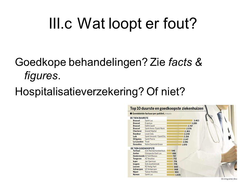 III.c Wat loopt er fout. Goedkope behandelingen. Zie facts & figures.