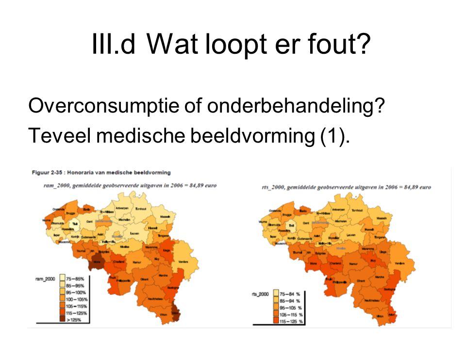 III.d Wat loopt er fout? Overconsumptie of onderbehandeling? Teveel medische beeldvorming (1).