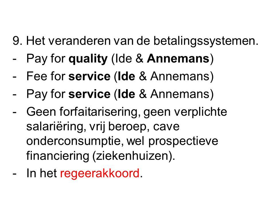 9. Het veranderen van de betalingssystemen.