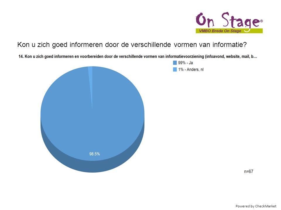 Powered by CheckMarket Kon u zich goed informeren door de verschillende vormen van informatie?