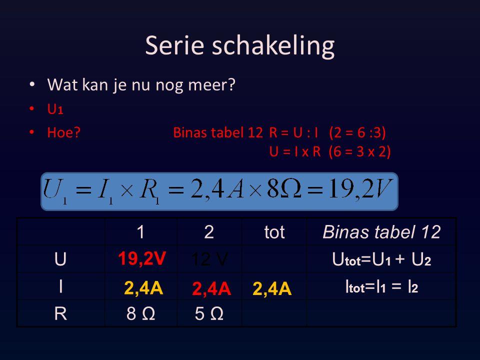 Serie schakeling Wat kan je nu nog meer? U 1 Hoe?Binas tabel 12R = U : I (2 = 6 :3) U = I x R (6 = 3 x 2) 12totBinas tabel 12 U12 VU tot =U 1 + U 2 II