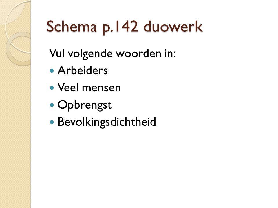 Schema p.142 duowerk Vul volgende woorden in: Arbeiders Veel mensen Opbrengst Bevolkingsdichtheid
