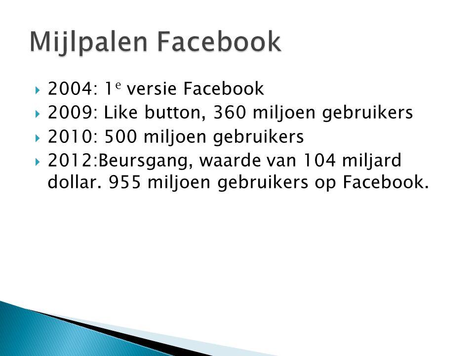  2004: 1 e versie Facebook  2009: Like button, 360 miljoen gebruikers  2010: 500 miljoen gebruikers  2012:Beursgang, waarde van 104 miljard dollar
