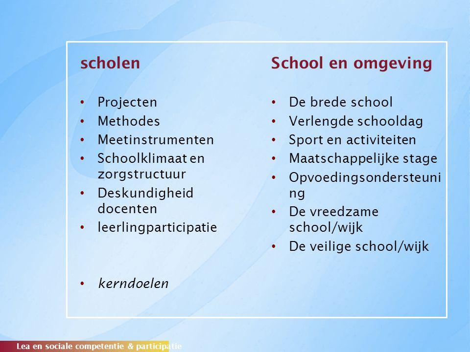 scholen Projecten Methodes Meetinstrumenten Schoolklimaat en zorgstructuur Deskundigheid docenten leerlingparticipatie kerndoelen School en omgeving D