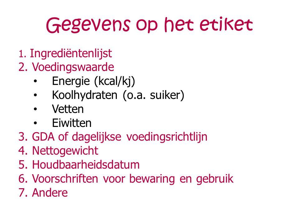 Gegevens op het etiket 1. Ingrediëntenlijst 2. Voedingswaarde Energie (kcal/kj) Koolhydraten (o.a. suiker) Vetten Eiwitten 3. GDA of dagelijkse voedin