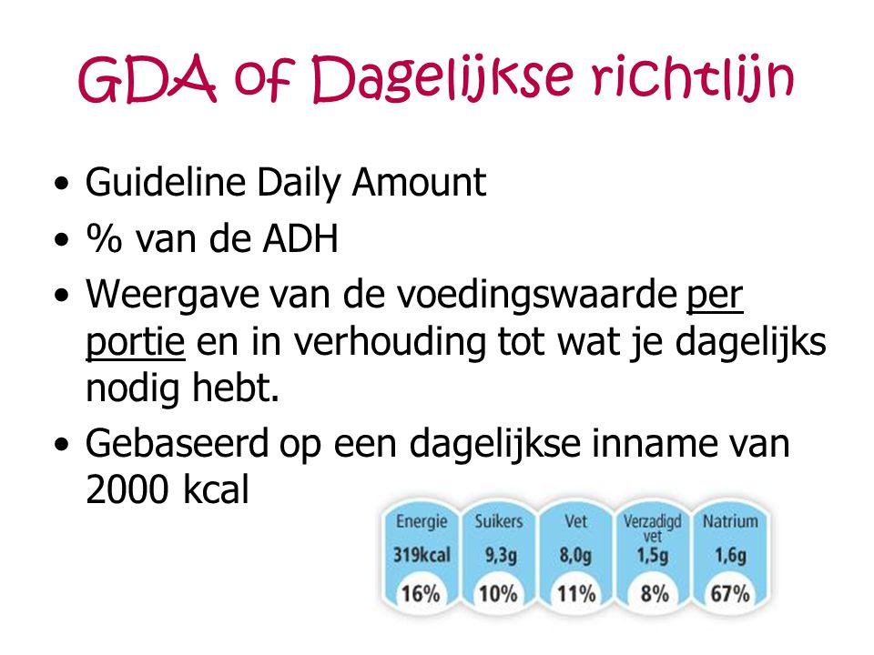 GDA of Dagelijkse richtlijn Guideline Daily Amount % van de ADH Weergave van de voedingswaarde per portie en in verhouding tot wat je dagelijks nodig