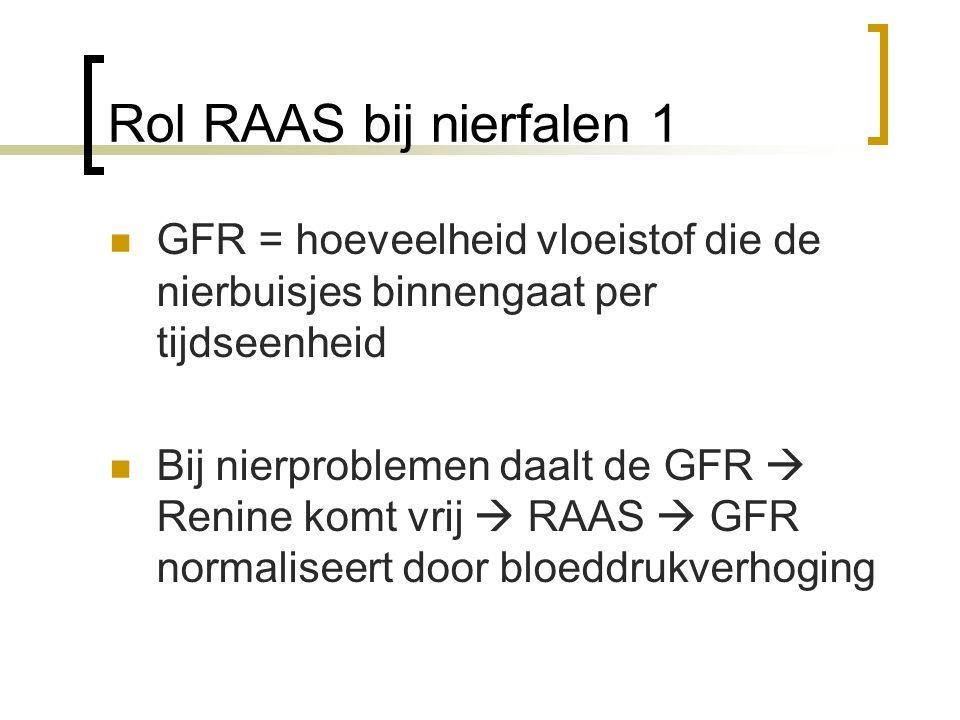 Rol RAAS bij nierfalen 1 GFR = hoeveelheid vloeistof die de nierbuisjes binnengaat per tijdseenheid Bij nierproblemen daalt de GFR  Renine komt vrij