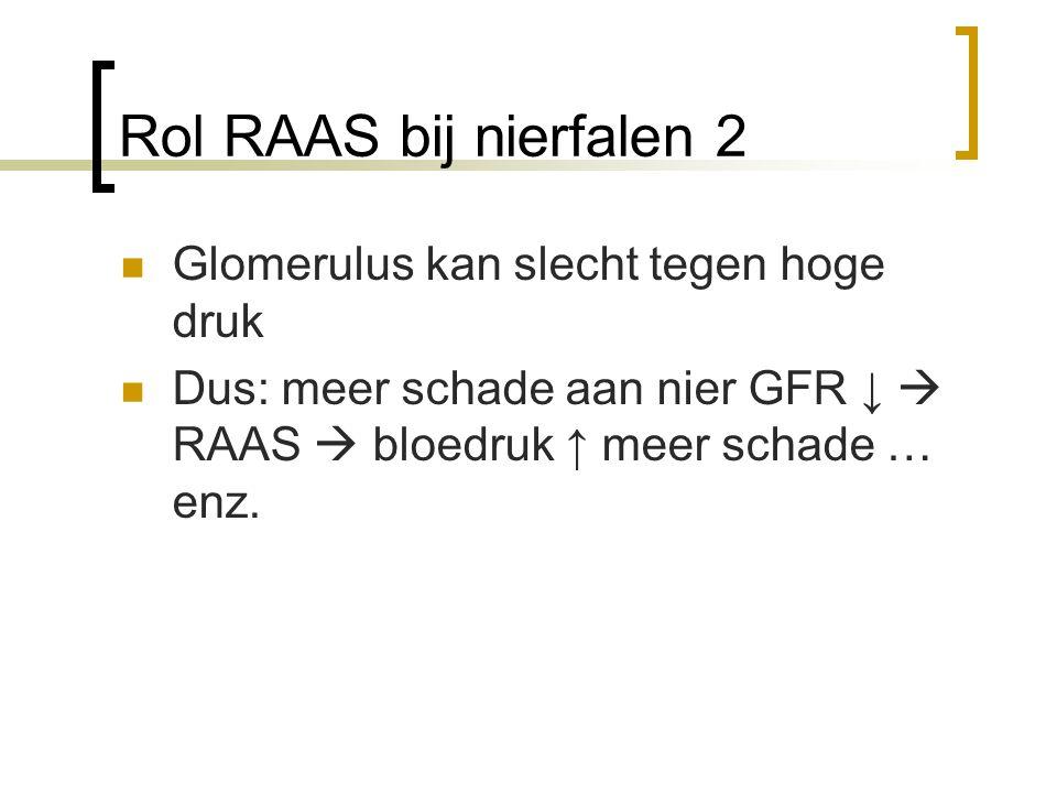Rol RAAS bij nierfalen 2 Glomerulus kan slecht tegen hoge druk Dus: meer schade aan nier GFR ↓  RAAS  bloedruk ↑ meer schade … enz.