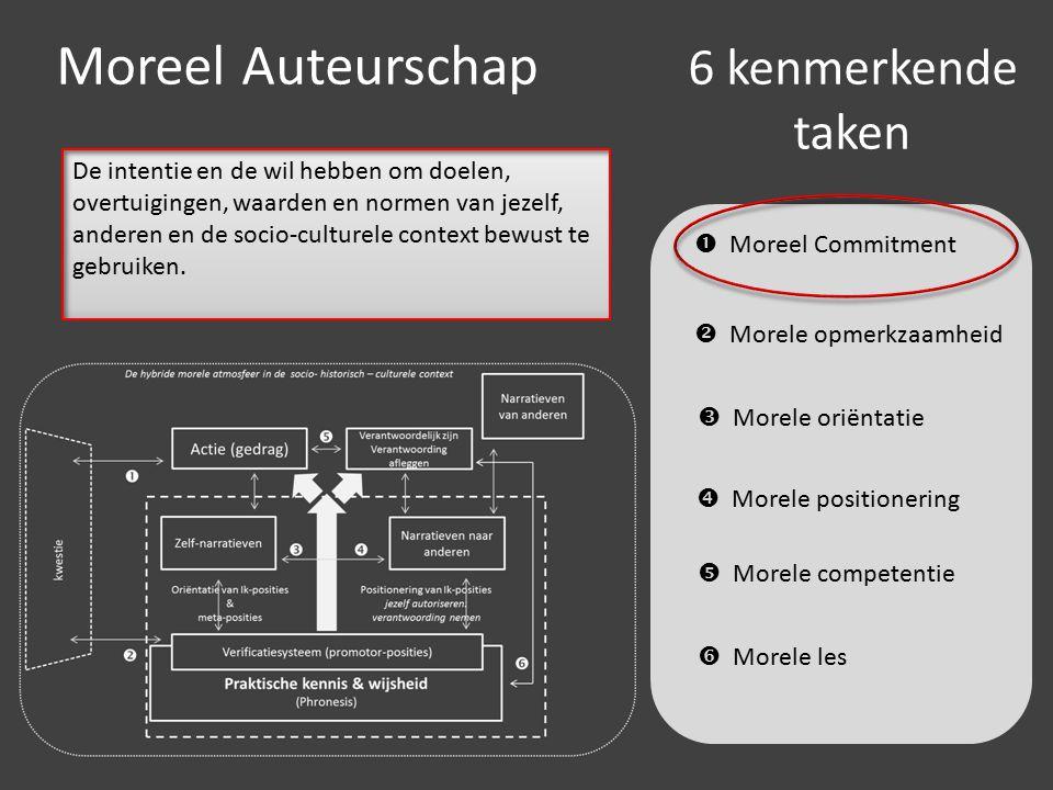 Moreel Auteurschap 6 kenmerkende taken  Moreel Commitment  Morele opmerkzaamheid  Morele oriëntatie  Morele positionering  Morele competentie  Morele les De intentie en de wil hebben om doelen, overtuigingen, waarden en normen van jezelf, anderen en de socio-culturele context bewust te gebruiken.